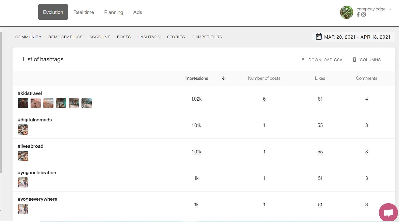 metricool_hastag_monitoring